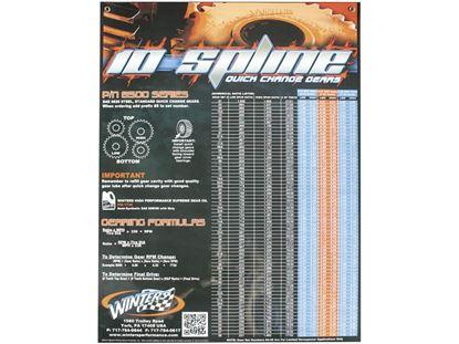 Picture of Winters 10 Spline Quick Change Gear Chart